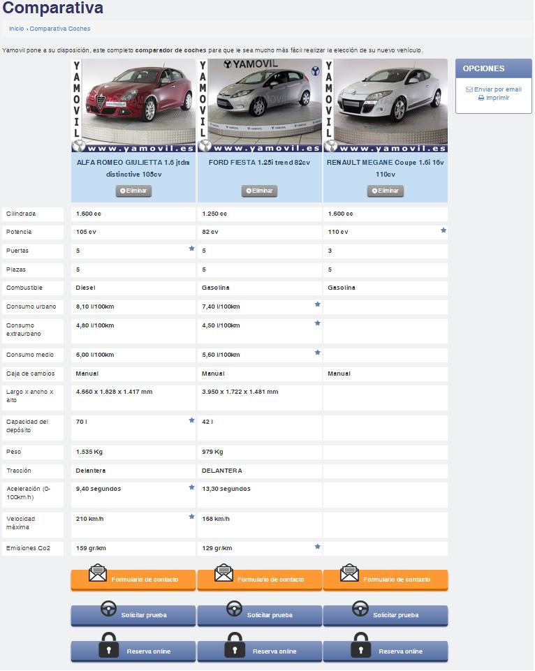 coches de ocasion comparador