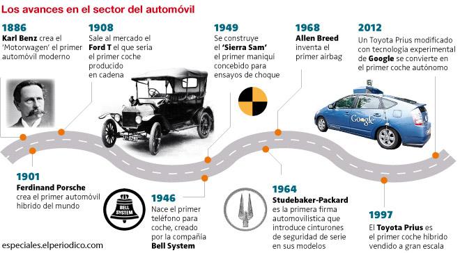 coches no contaminantes
